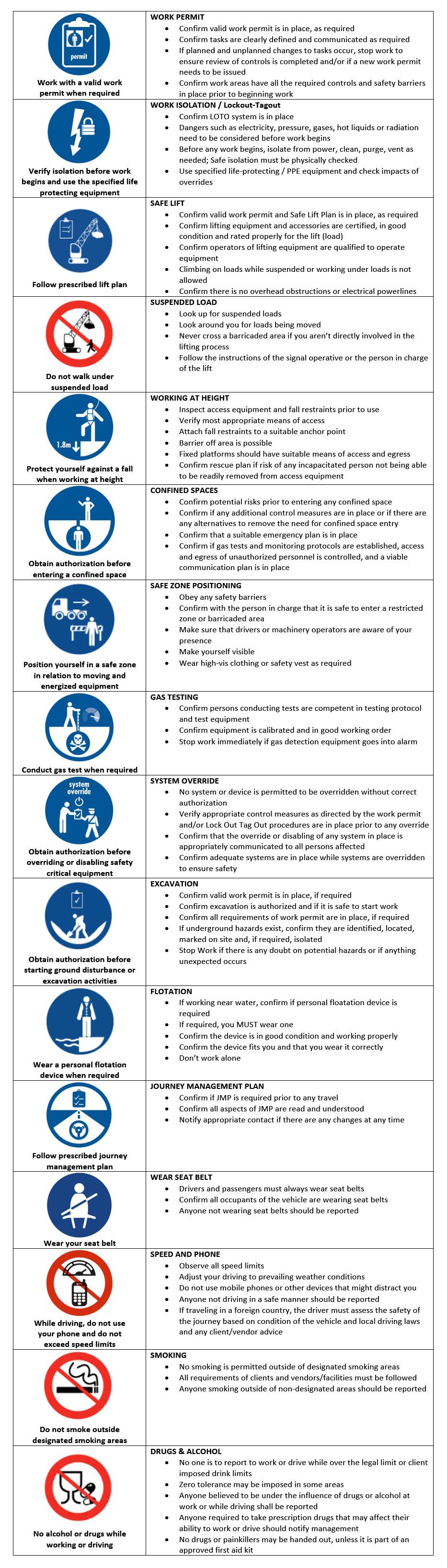 Safety Key - ASTC